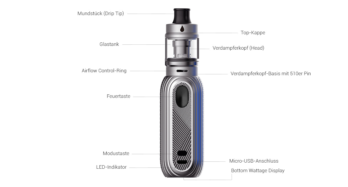 Bestandteile des Aspire Reax E-Zigaretten Set